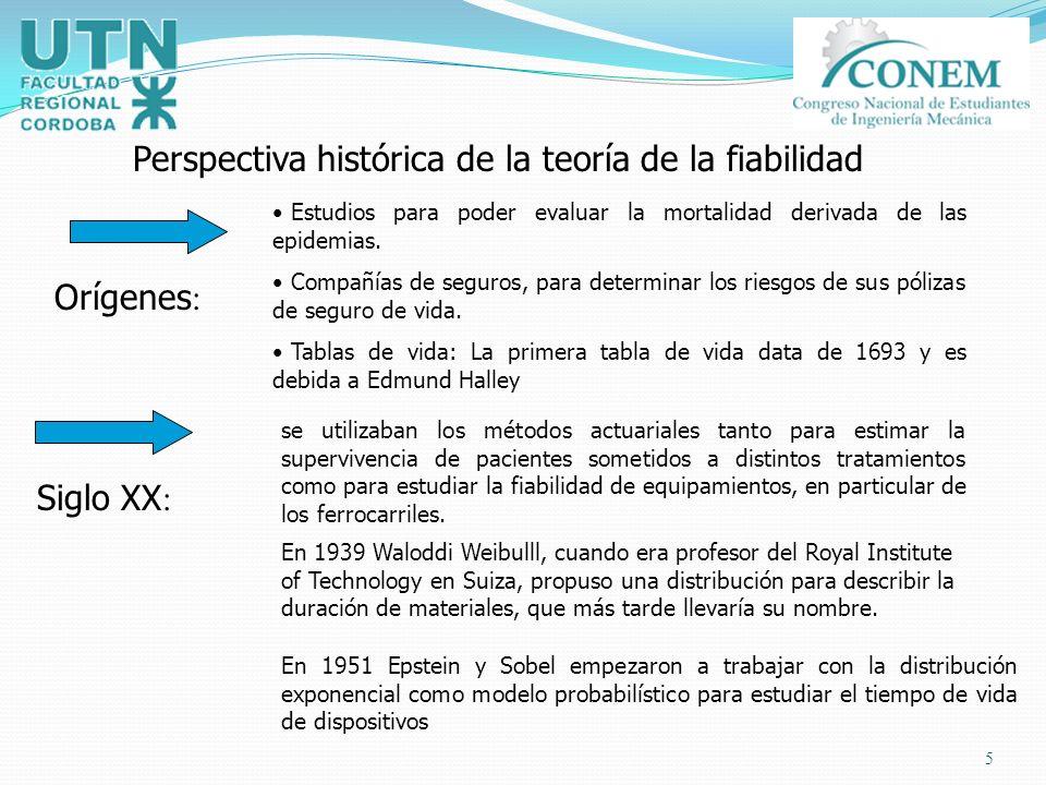 Perspectiva histórica de la teoría de la fiabilidad