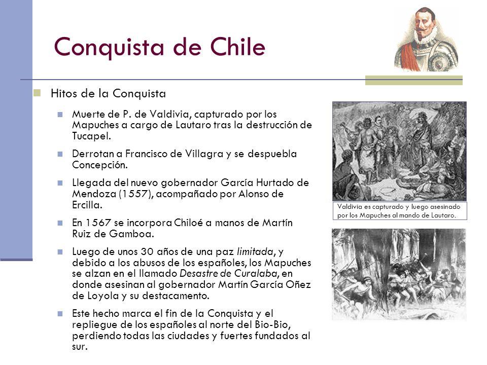 Conquista de Chile Hitos de la Conquista