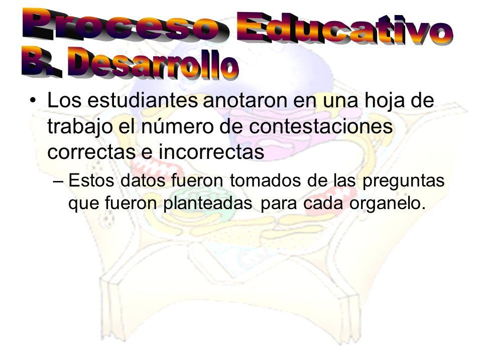 Proceso Educativo B. Desarrollo. Los estudiantes anotaron en una hoja de trabajo el número de contestaciones correctas e incorrectas.