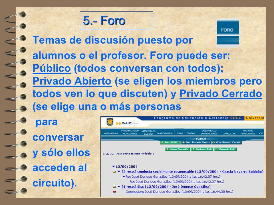 5.- Foro Temas de discusión puesto por