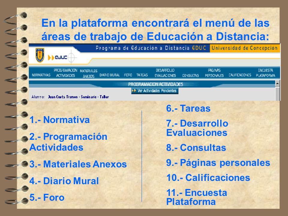 En la plataforma encontrará el menú de las áreas de trabajo de Educación a Distancia: