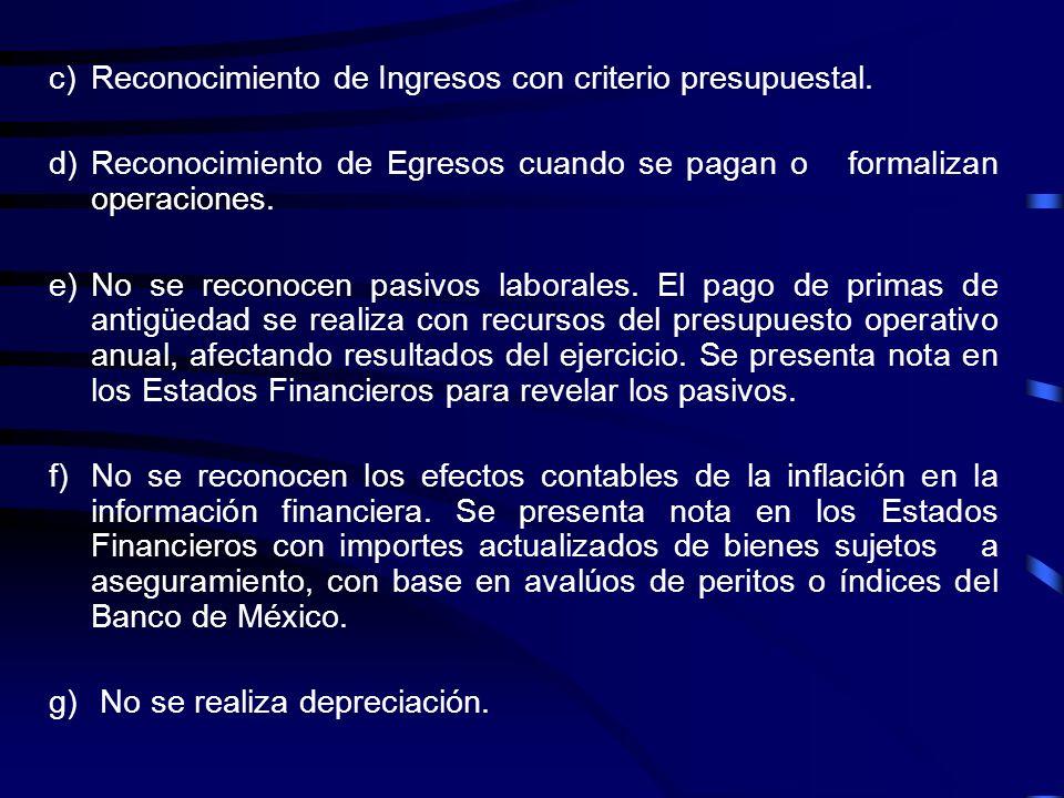 Reconocimiento de Ingresos con criterio presupuestal.