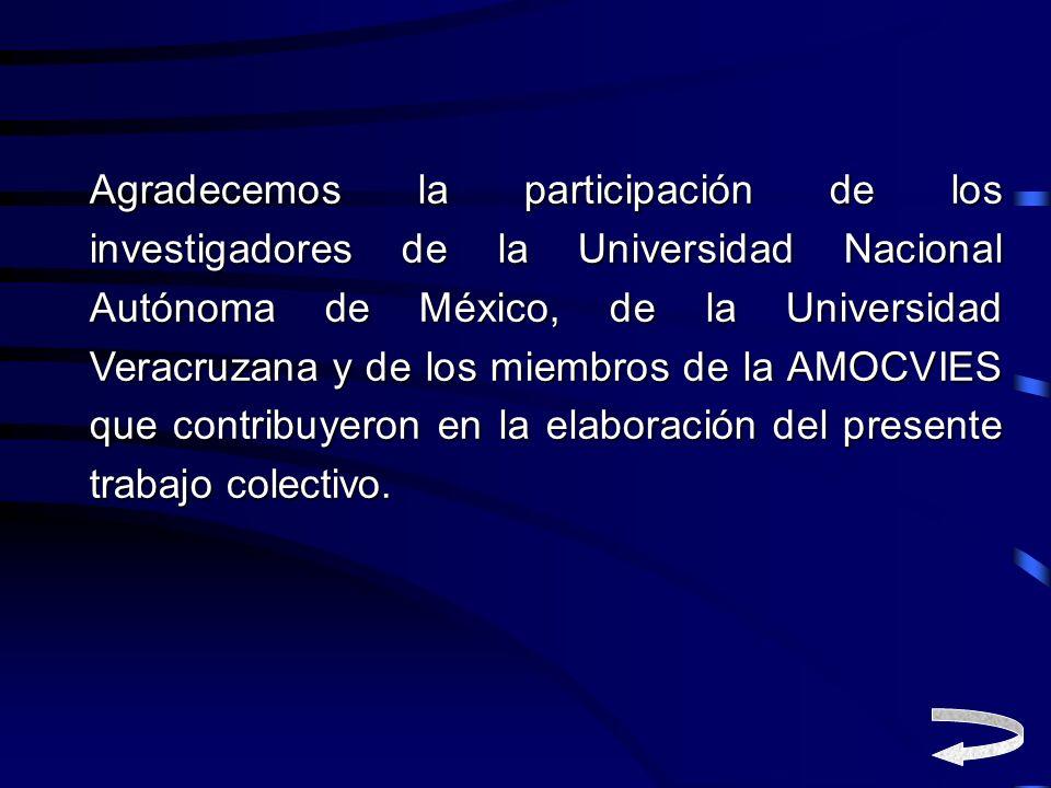 Agradecemos la participación de los investigadores de la Universidad Nacional Autónoma de México, de la Universidad Veracruzana y de los miembros de la AMOCVIES que contribuyeron en la elaboración del presente trabajo colectivo.