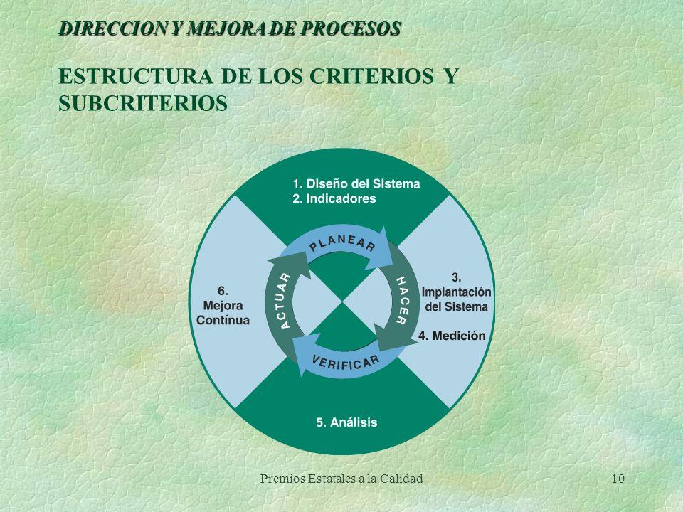 Direccion y Mejora de Procesos