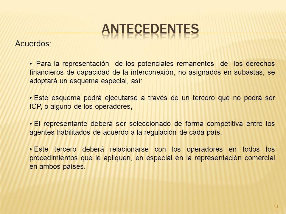 antecedentes Acuerdos: