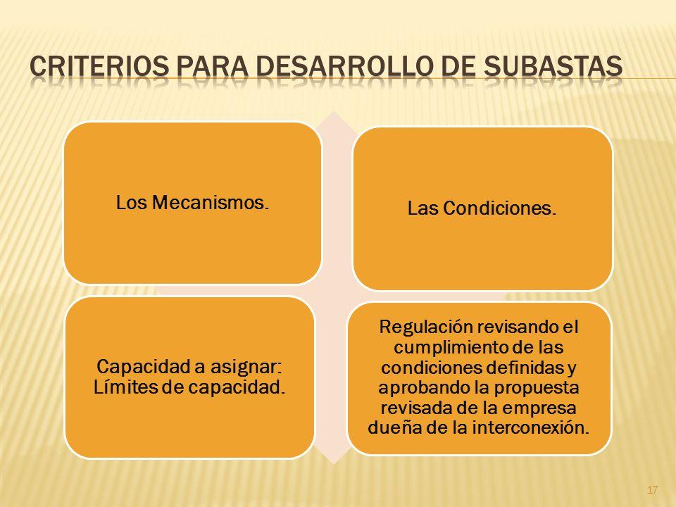 criterios para desarrollo de subastas