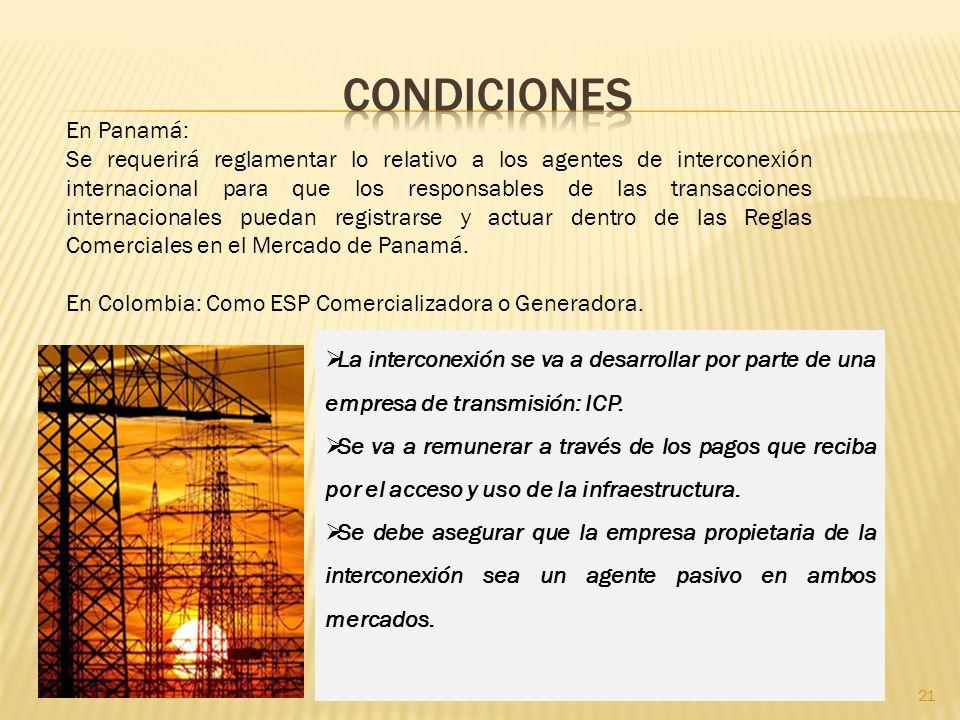 Condiciones En Panamá: