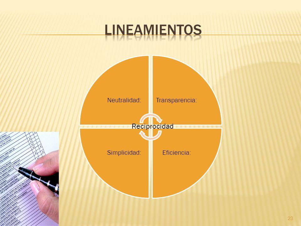 lineamientos Reciprocidad Neutralidad: Transparencia: Eficiencia:
