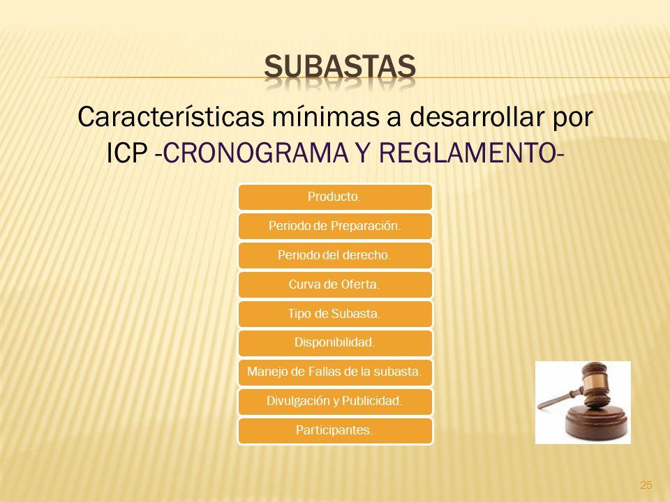 Subastas Características mínimas a desarrollar por ICP -CRONOGRAMA Y REGLAMENTO- Producto. Periodo de Preparación.
