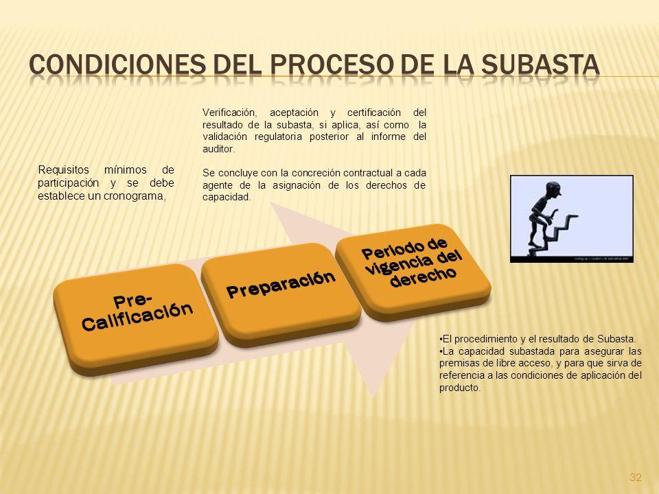 Condiciones del Proceso de la subasta