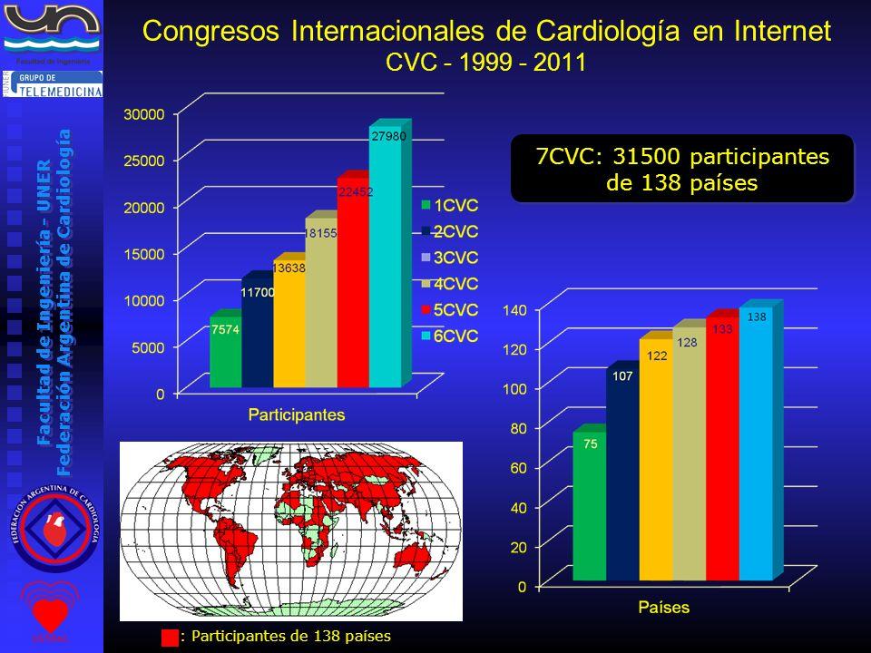 Congresos Internacionales de Cardiología en Internet CVC - 1999 - 2011