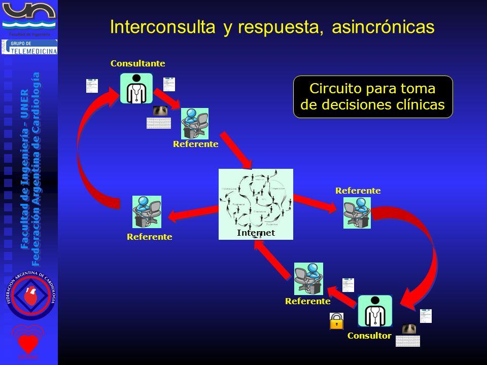 Interconsulta y respuesta, asincrónicas