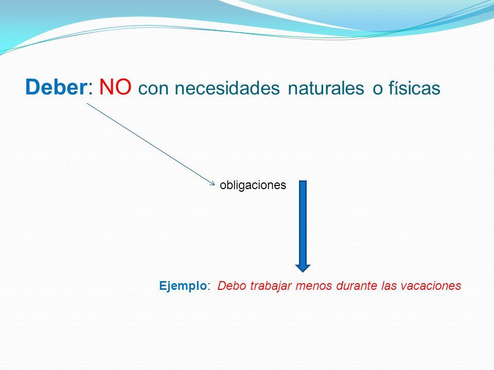 Deber: NO con necesidades naturales o físicas