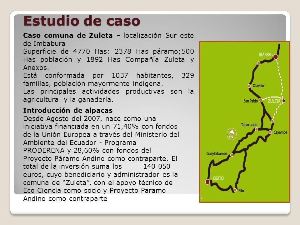 Estudio de caso Caso comuna de Zuleta – localización Sur este de Imbabura.