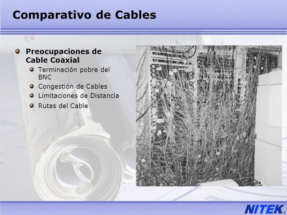 Comparativo de Cables Preocupaciones de Cable Coaxial