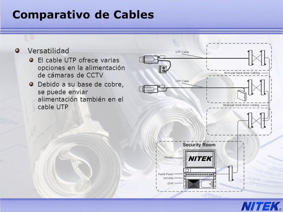 Comparativo de Cables Versatilidad