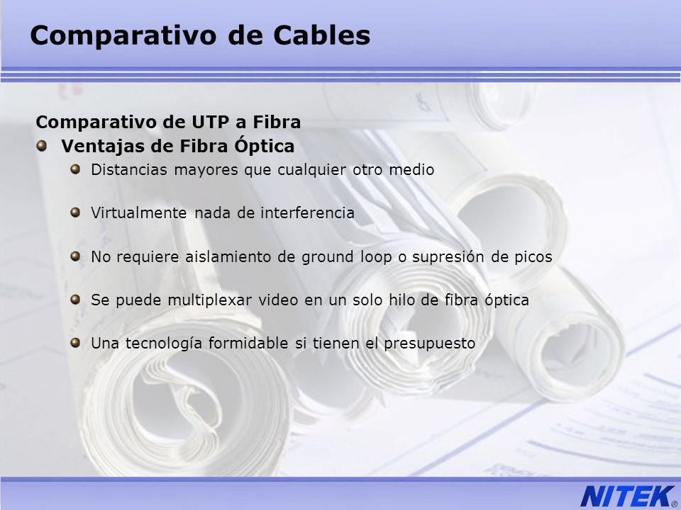 Comparativo de Cables Comparativo de UTP a Fibra