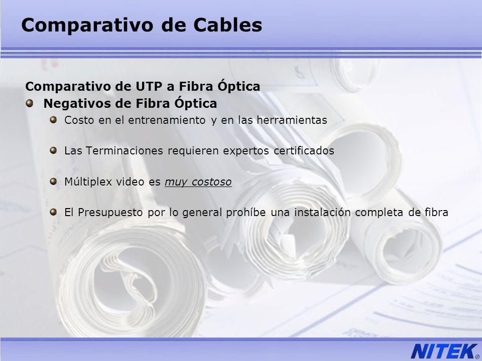 Comparativo de Cables Comparativo de UTP a Fibra Óptica