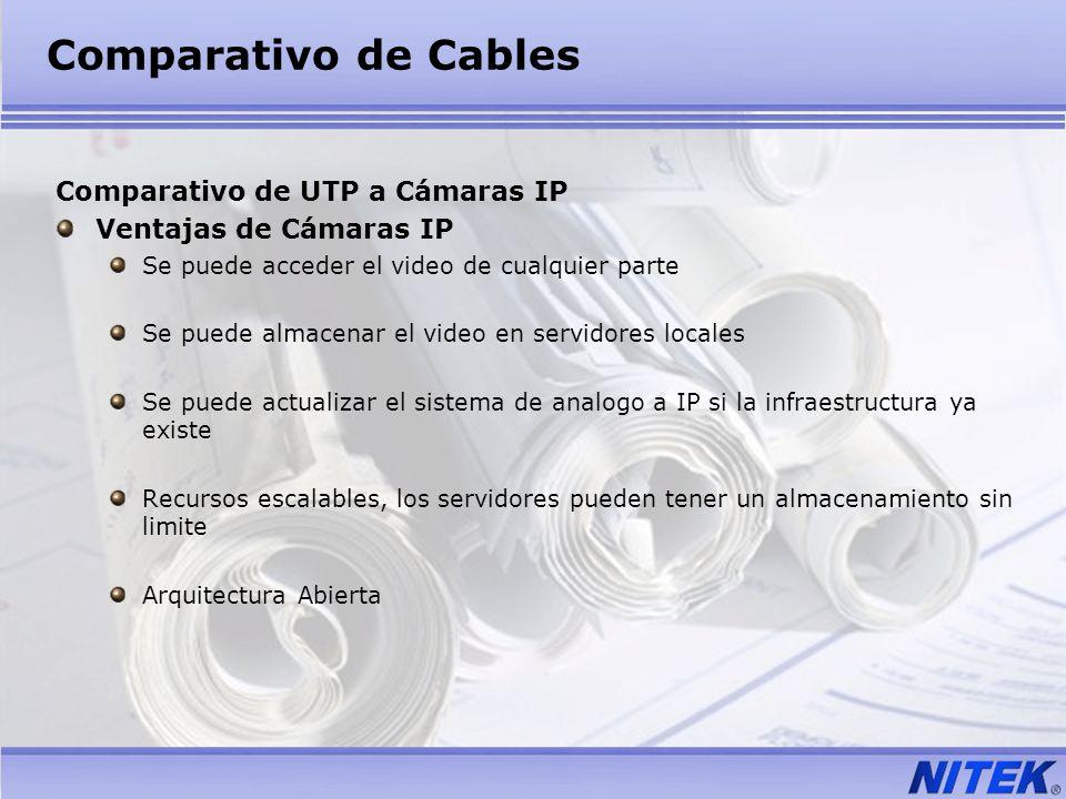 Comparativo de Cables Comparativo de UTP a Cámaras IP