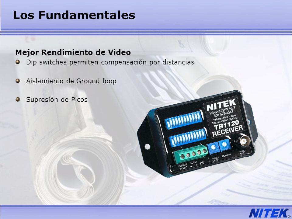 Los Fundamentales Mejor Rendimiento de Video