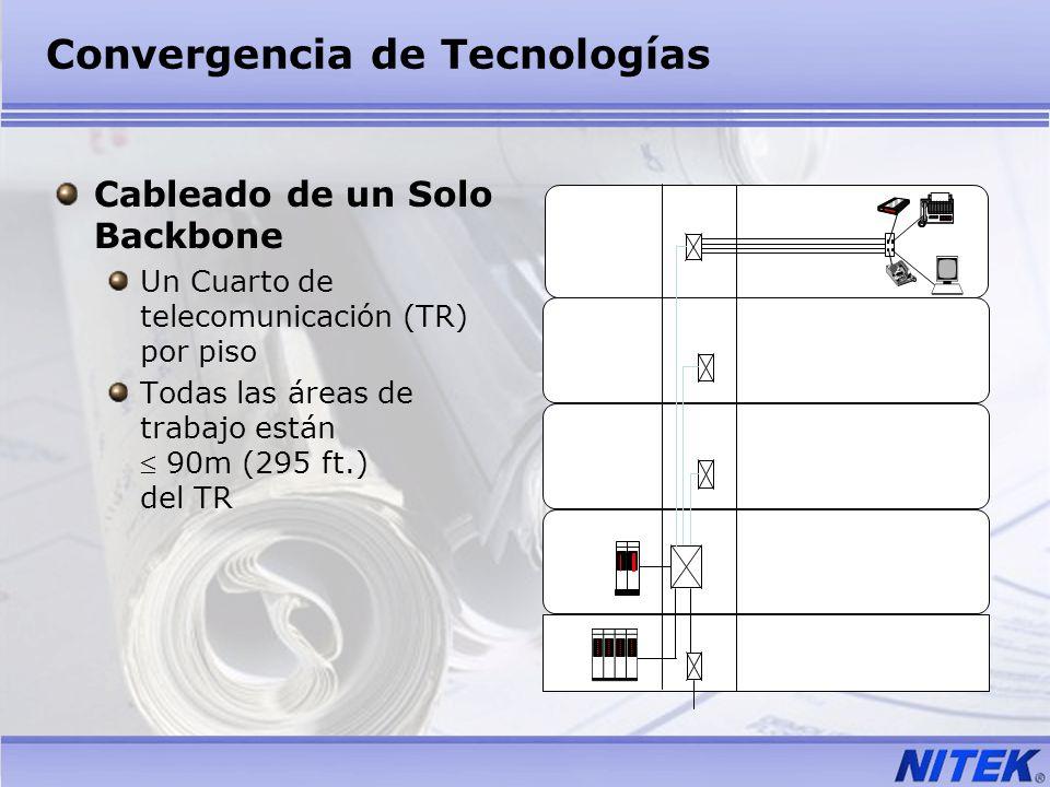 Convergencia de Tecnologías