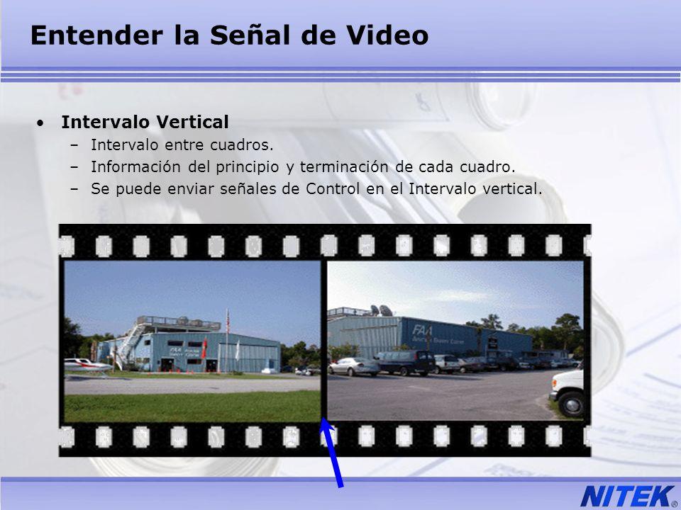 Entender la Señal de Video