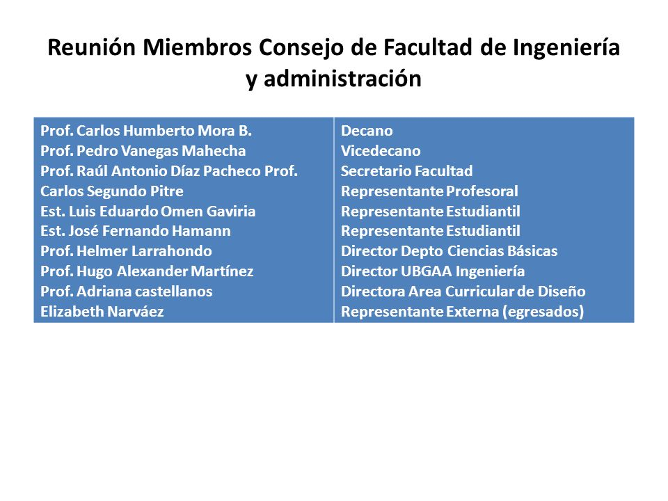 Reunión Miembros Consejo de Facultad de Ingeniería y administración
