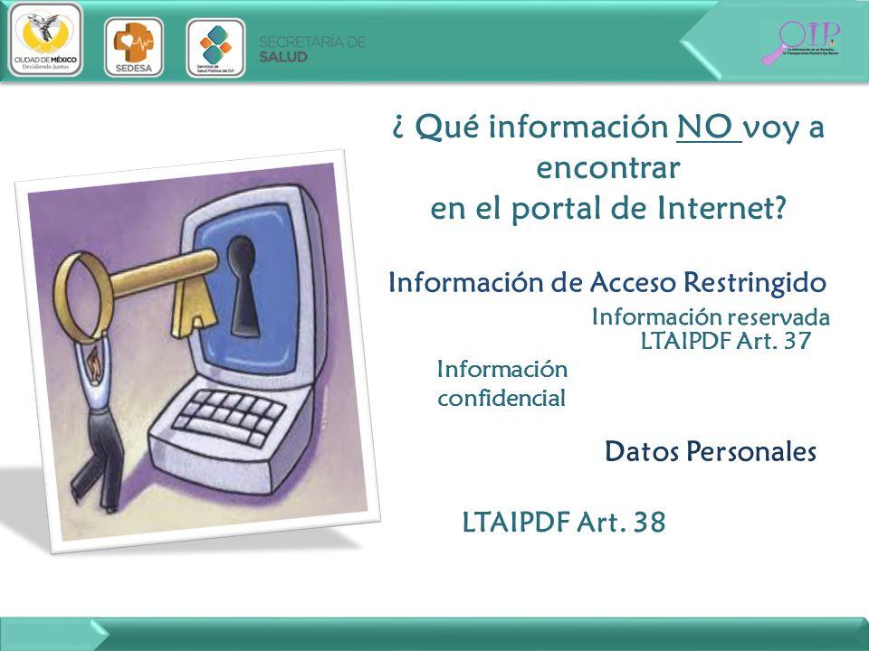 ¿ Qué información NO voy a encontrar en el portal de Internet