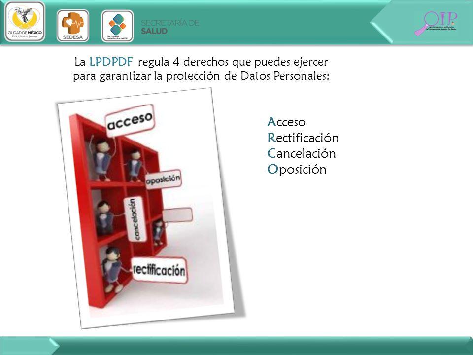 Acceso Rectificación Cancelación Oposición