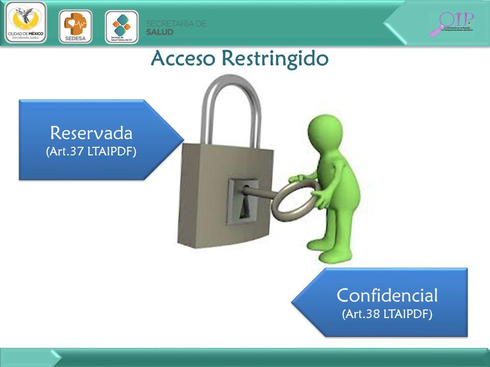 Acceso Restringido Reservada Confidencial (Art.37 LTAIPDF)