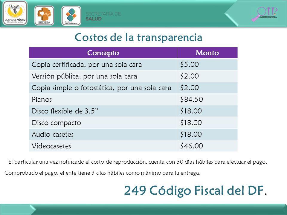 249 Código Fiscal del DF. Costos de la transparencia Concepto Monto