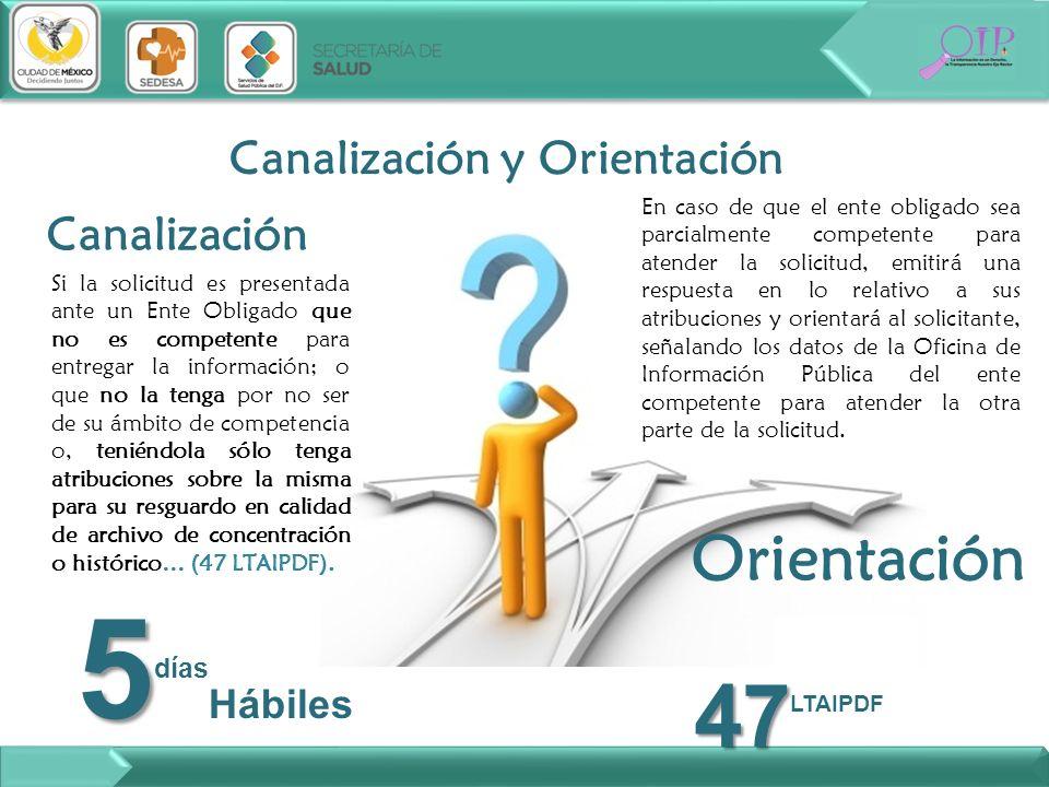 Canalización y Orientación