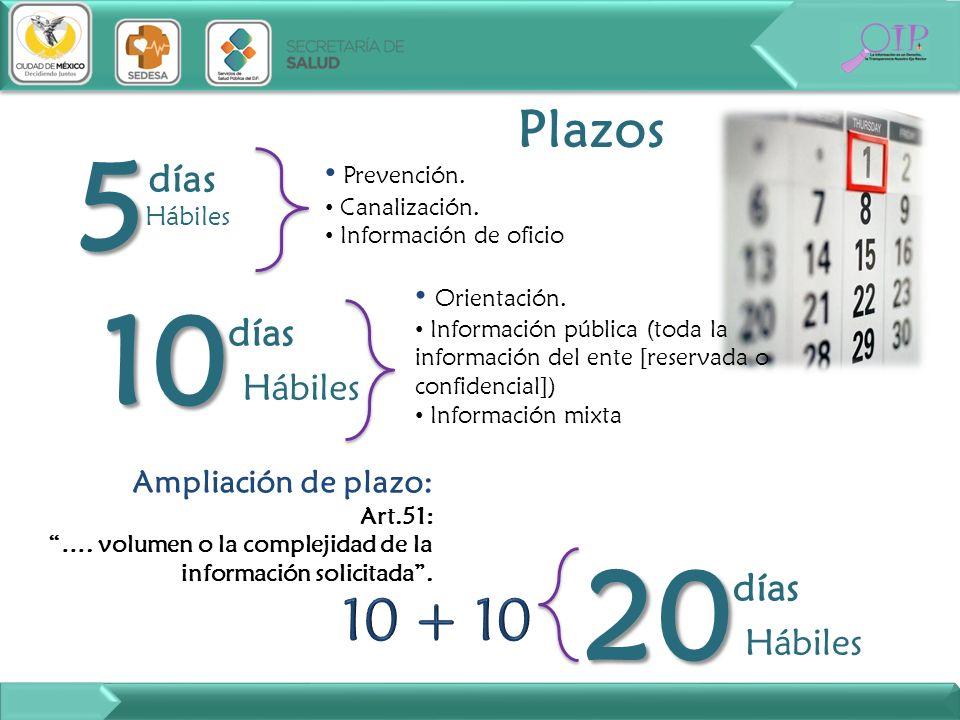 5días 10días 20días 10 + 10 Plazos Hábiles Hábiles Prevención.