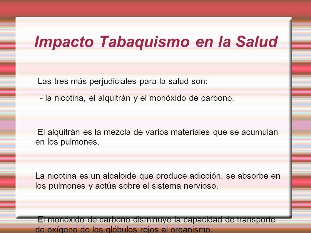 Impacto Tabaquismo en la Salud