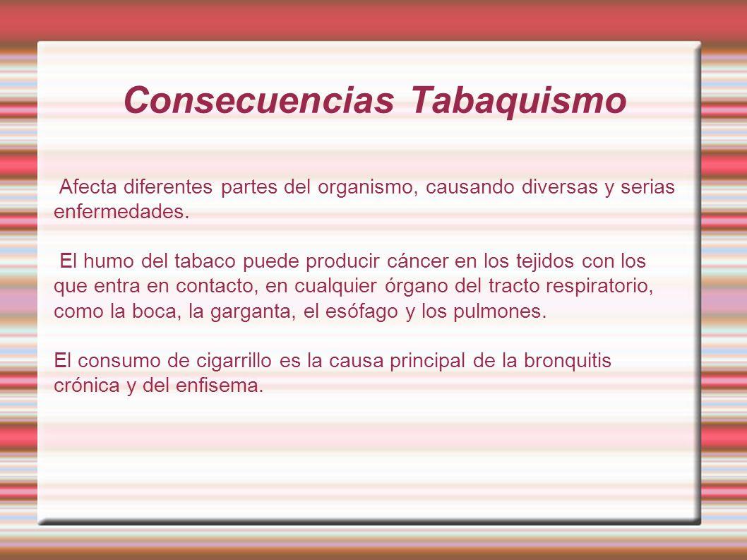 Consecuencias Tabaquismo