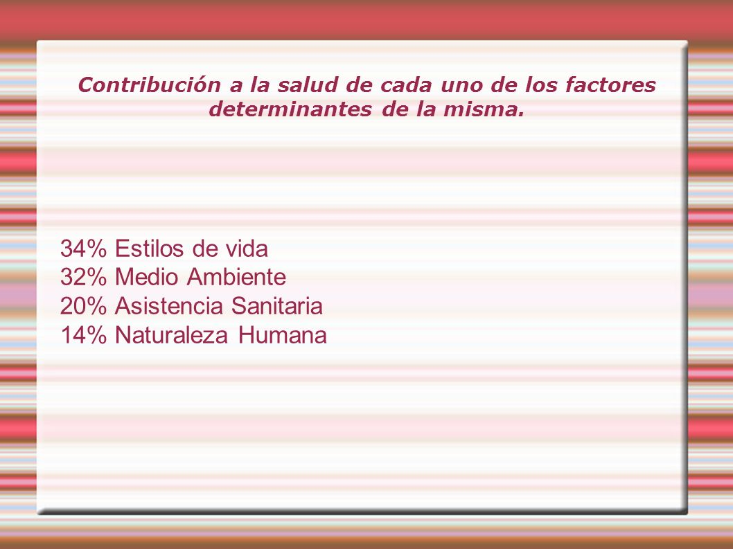20% Asistencia Sanitaria 14% Naturaleza Humana