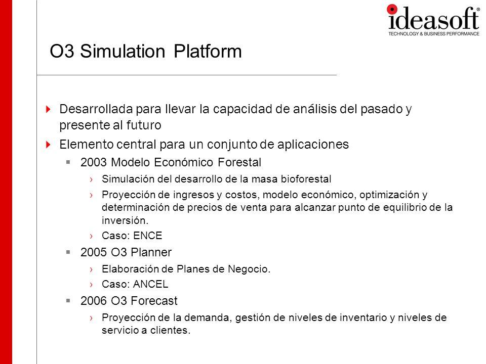 O3 Simulation Platform Desarrollada para llevar la capacidad de análisis del pasado y presente al futuro.
