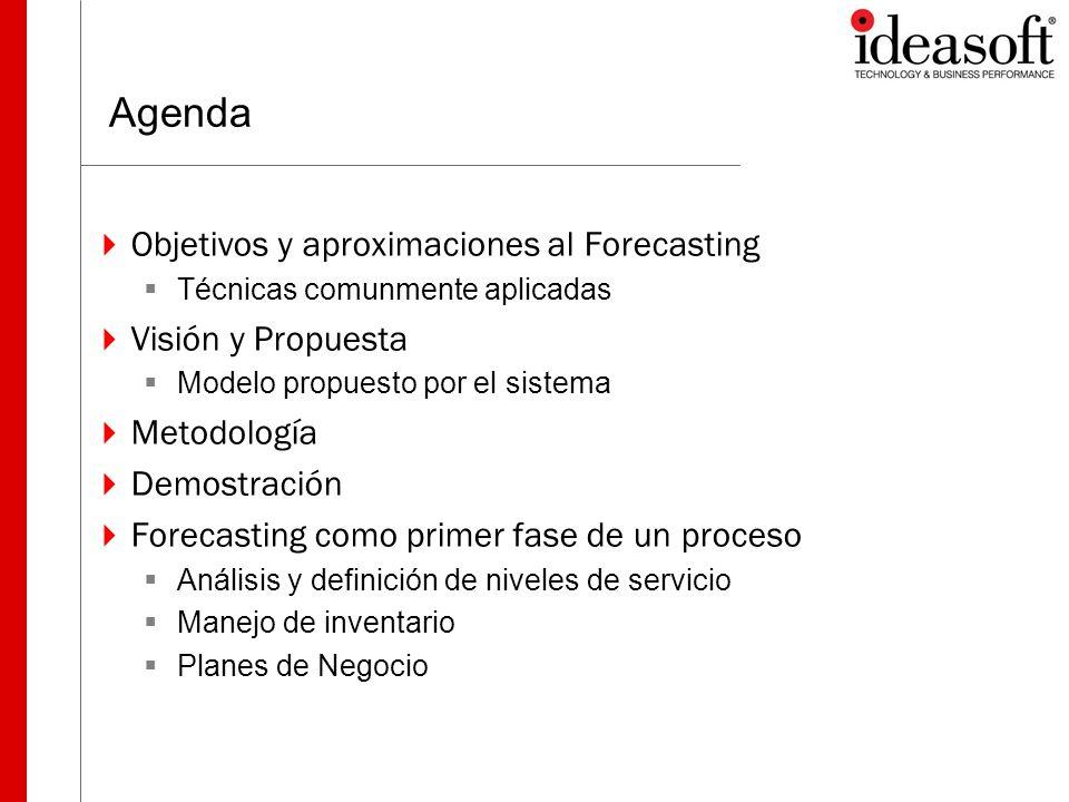 Agenda Objetivos y aproximaciones al Forecasting Visión y Propuesta
