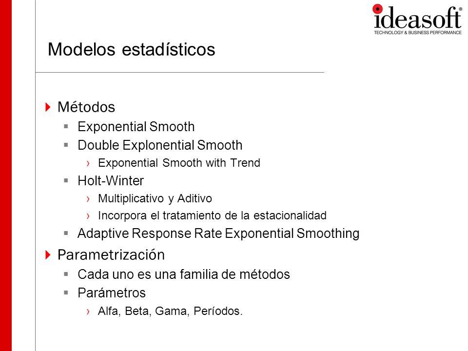Modelos estadísticos Métodos Parametrización Exponential Smooth
