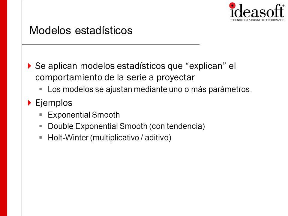 Modelos estadísticos Se aplican modelos estadísticos que explican el comportamiento de la serie a proyectar.