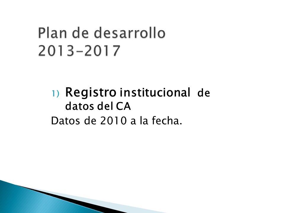 Plan de desarrollo 2013-2017 Registro institucional de datos del CA