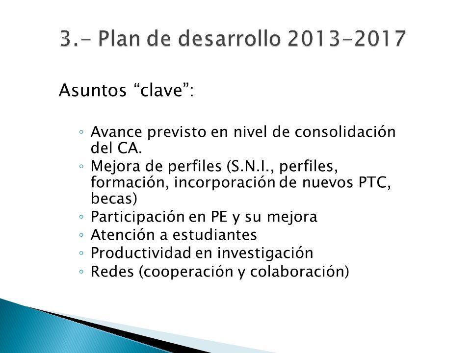 3.- Plan de desarrollo 2013-2017 Asuntos clave :