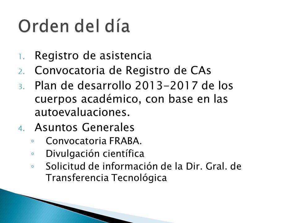 Orden del día Registro de asistencia Convocatoria de Registro de CAs