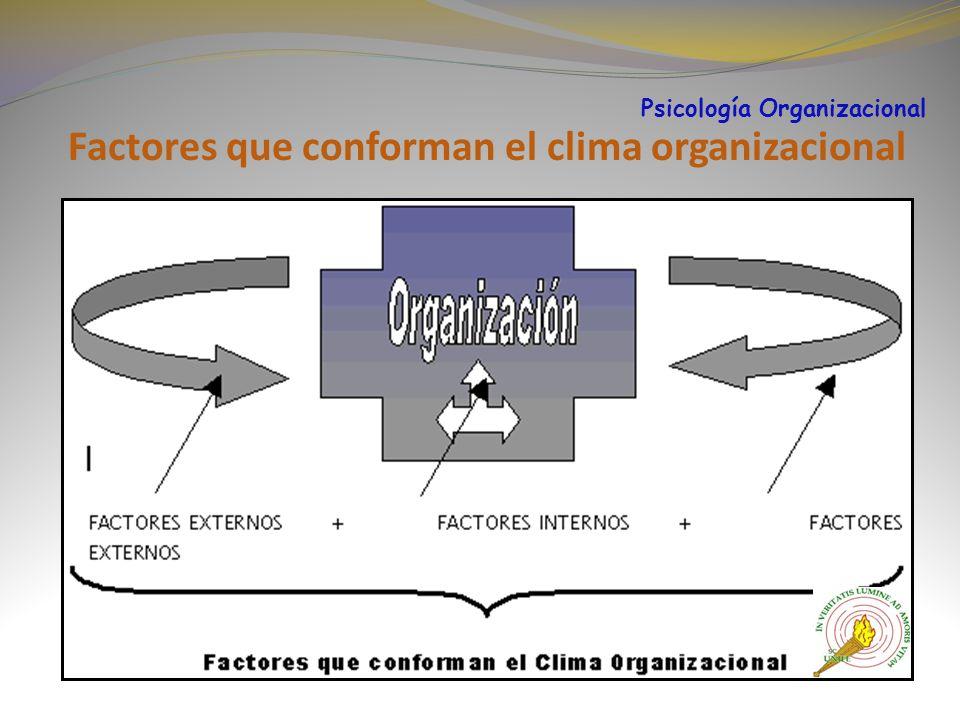 Factores que conforman el clima organizacional