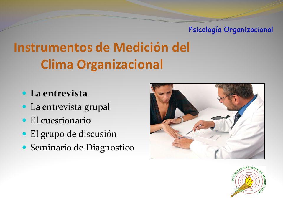 Instrumentos de Medición del Clima Organizacional