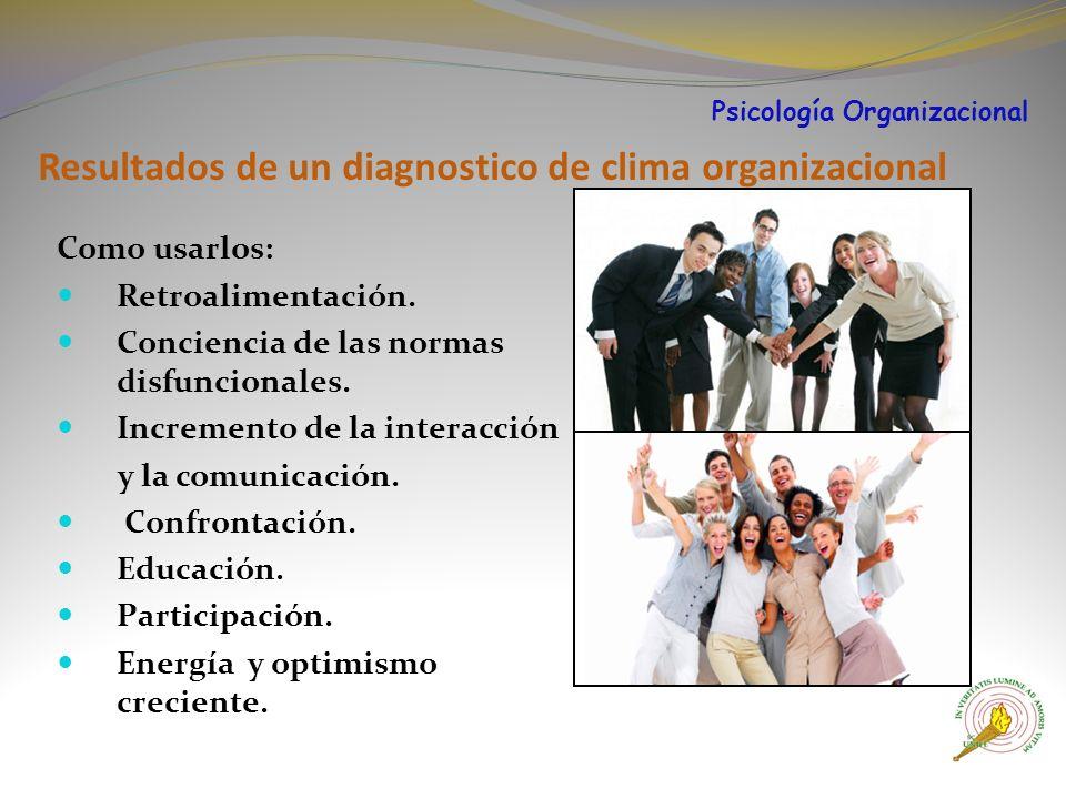 Resultados de un diagnostico de clima organizacional