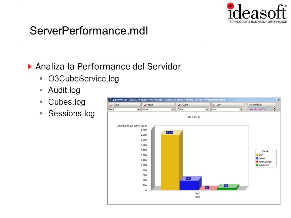 ServerPerformance.mdl Analiza la Performance del Servidor