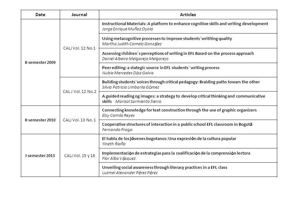 Date Journal Articles II semester 2009 CALJ Vol. 12 No.1