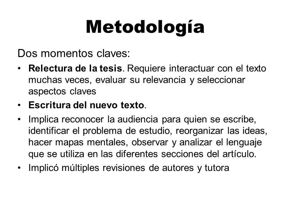 Metodología Dos momentos claves: