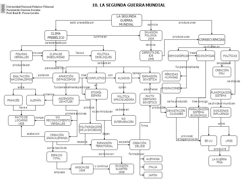 10. LA SEGUNDA GUERRA MUNDIAL